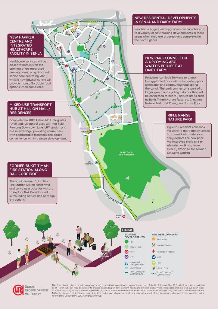 dairy-farm-residences-bukit-panjang-page-2-singapore